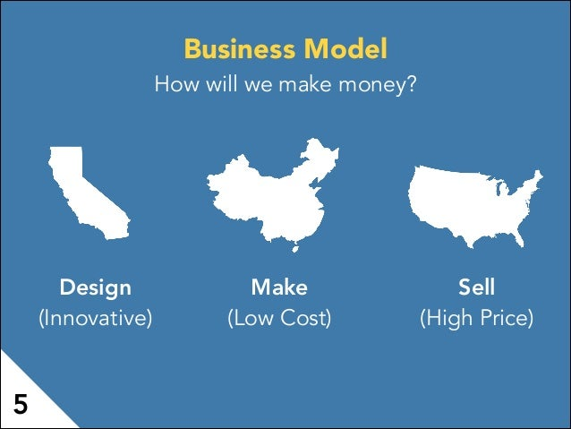 Business Model How will we make money? Design (Innovative) Sell (High Price) Make (Low Cost) 5