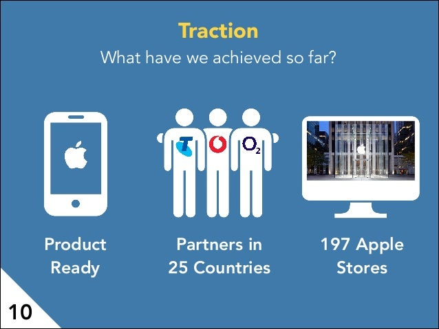 Traction What have we achieved so far? Product Ready Partners in 25 Countries 197 Apple Stores 10