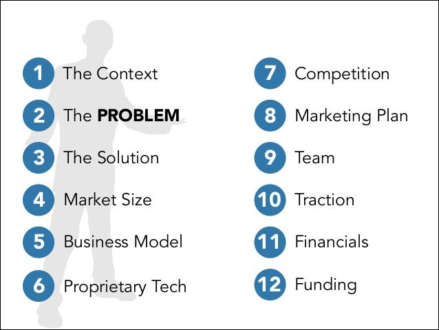 11 The Context1 The PROBLEM2 The Solution3 Market Size4 Business Model5 7 8 9 10 Competition Marketing Plan Team Traction ...