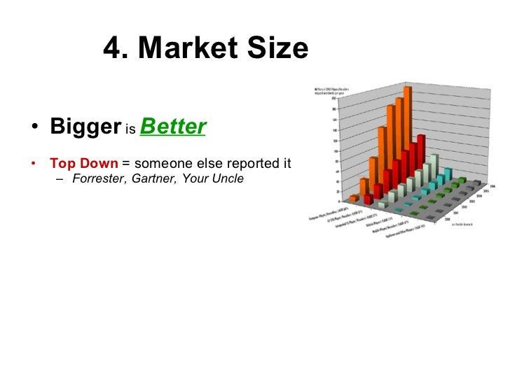 4. Market Size <ul><li>Bigger  is  Better </li></ul><ul><li>Top Down  = someone else reported it </li></ul><ul><ul><li>For...