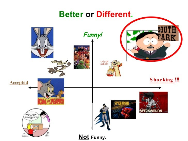 Better  or   Different .   Funny! Shocking  !!! Accepted Not   Funny.