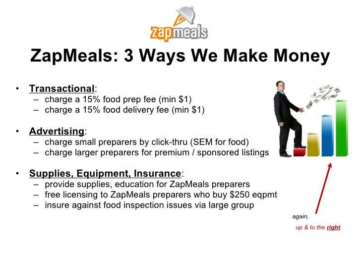 ZapMeals: 3 Ways We Make Money <ul><li>Transactional :  </li></ul><ul><ul><li>charge a 15% food prep fee (min $1) </li></u...
