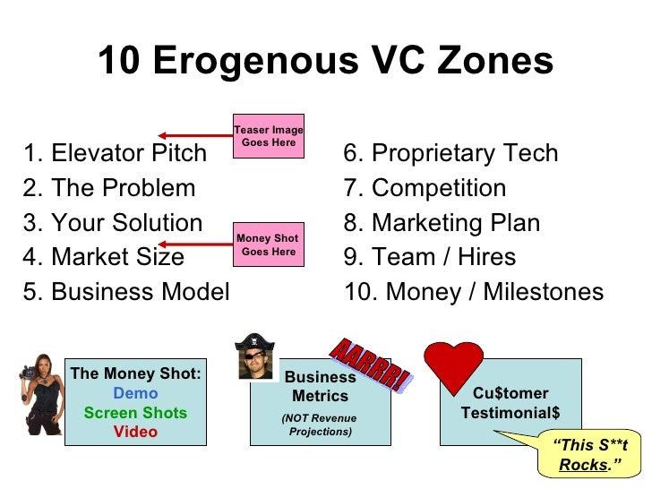 10 Erogenous VC Zones <ul><li>1. Elevator Pitch </li></ul><ul><li>2. The Problem </li></ul><ul><li>3. Your Solution </li><...