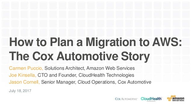 How to Plan a Migration to AWS: The Cox Automotive Story Carmen Puccio, Solutions Architect, Amazon Web Services Joe Kinse...