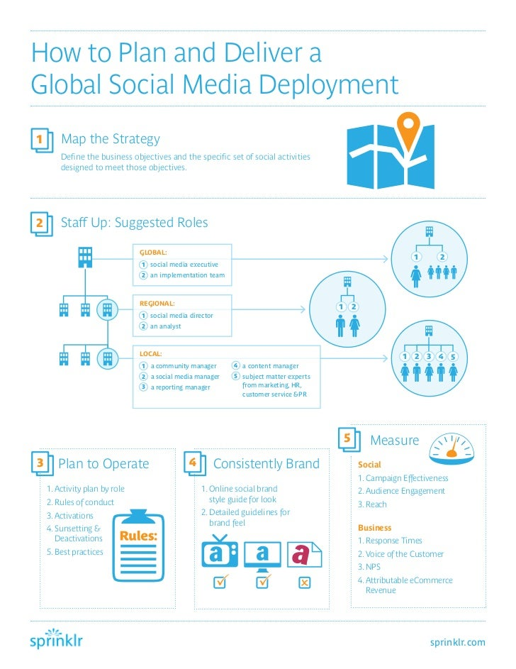 How to Plan and Deliver a    Global Social Media Deployment    1       Map the Strategy            2   3    4    5        ...