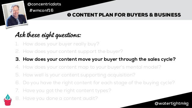 @concentricdots #wmconf16 @watertightmkg ➊ CONTENT PLAN FOR BUYERS & BUSINESS 1. How does your buyer really buy? 2. How do...