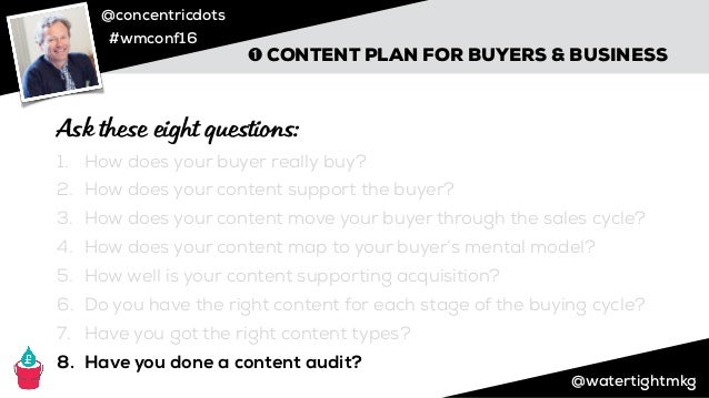 @concentricdots #wmconf16 @watertightmkg ➊ CONTENT PLAN FOR BUYERS & BUSINESS Work with real buyer understanding (never a ...
