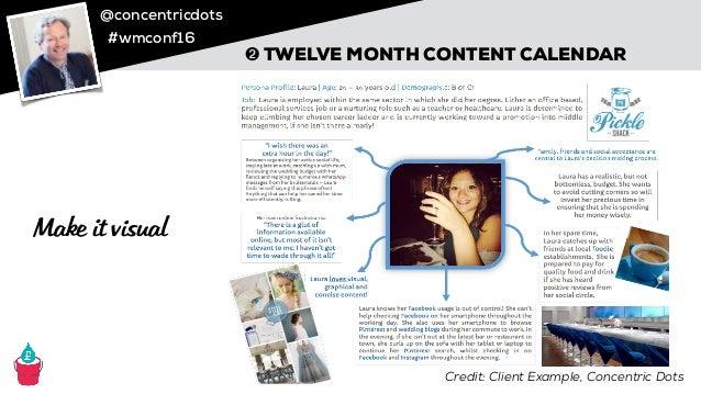 @concentricdots #wmconf16 ➋ TWELVE MONTH CONTENT CALENDAR