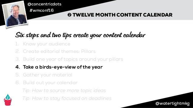 @concentricdots #wmconf16 @watertightmkg ➋ TWELVE MONTH CONTENT CALENDAR Pen Post-its in 3 colours Laptop & internet A lar...