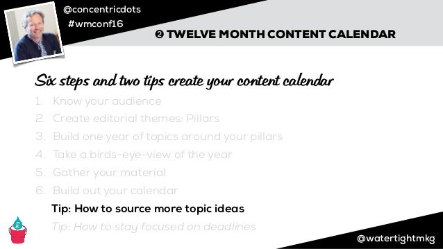 @concentricdots #wmconf16 @watertightmkg ➋ TWELVE MONTH CONTENT CALENDAR 1. Know your audience 2. Create editorial themes:...