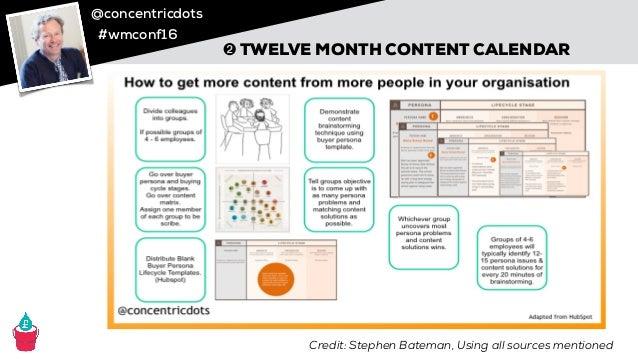 @concentricdots #wmconf16 Credit: Stephen Bateman, Using Trello ➋ TWELVE MONTH CONTENT CALENDAR