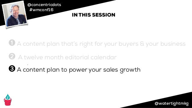 @concentricdots #wmconf16 Credit: Stephen Bateman, Adapted from Velocity ➌ CONTENT PLAN TO POWER SALES