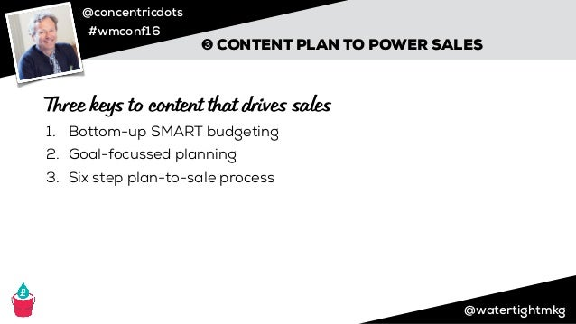 @concentricdots #wmconf16 Credit: Watertight Marketing, Chapter 9 ➌ CONTENT PLAN TO POWER SALES £ £ £ LL TT AA EE AA II LL...