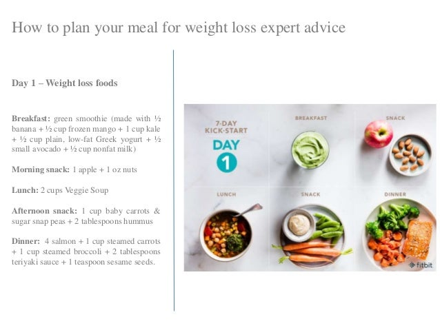 How to plan your meal for weight loss expert advice
