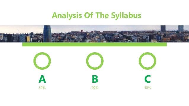 A B C 30% 20% 50% Analysis Of The Syllabus