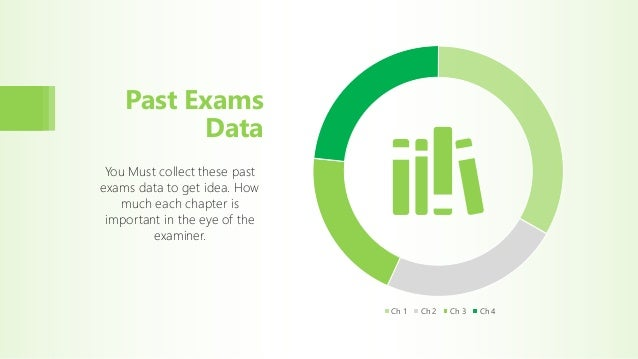 Ch 1 Ch 2 Ch 3 Ch 4 Past Exams You Must collect these past exams data to get idea. How much each chapter is important in t...