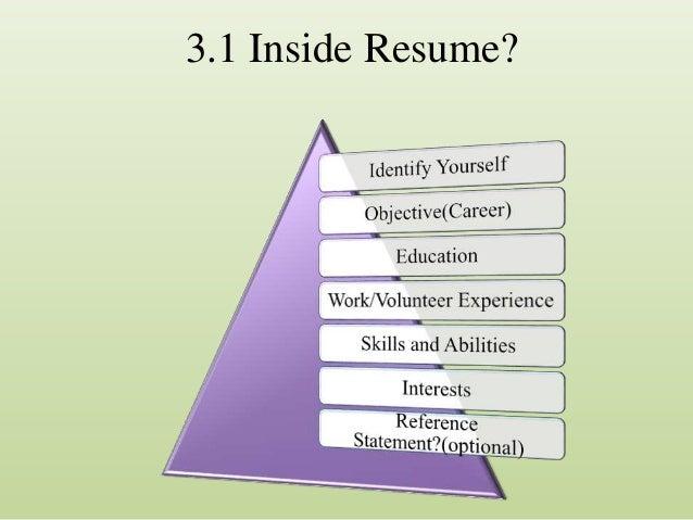 31 inside resume