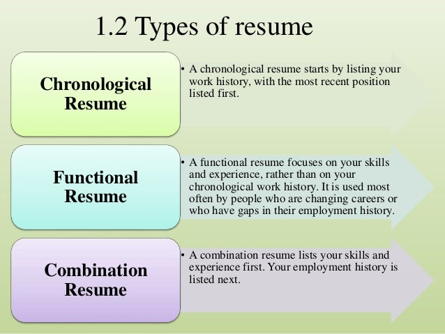 5. 1.2 Types Of Resume U2022 A Chronological ...  Functional Resume Vs Chronological Resume