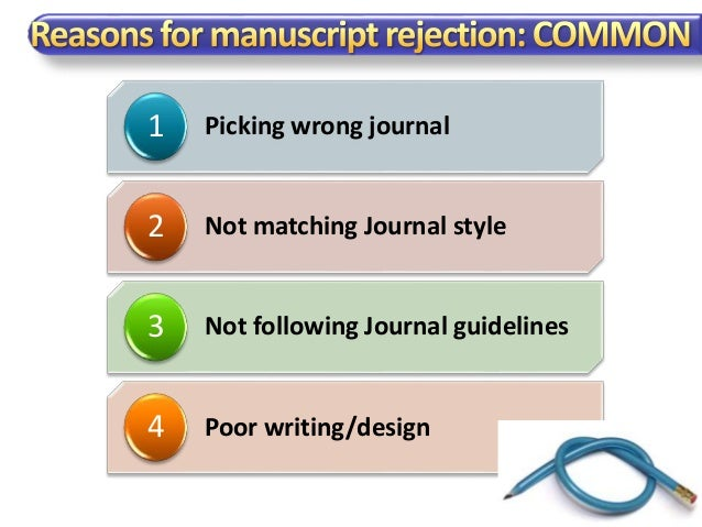 how to write a manuscript for publication