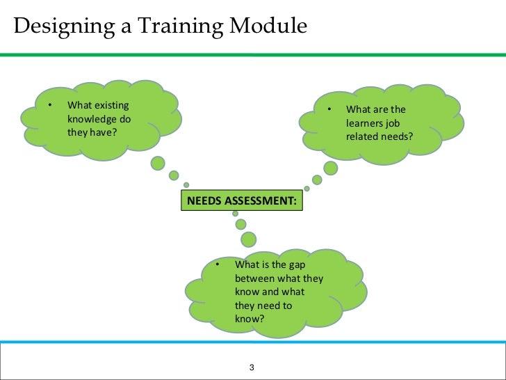 How to Design Training Modules