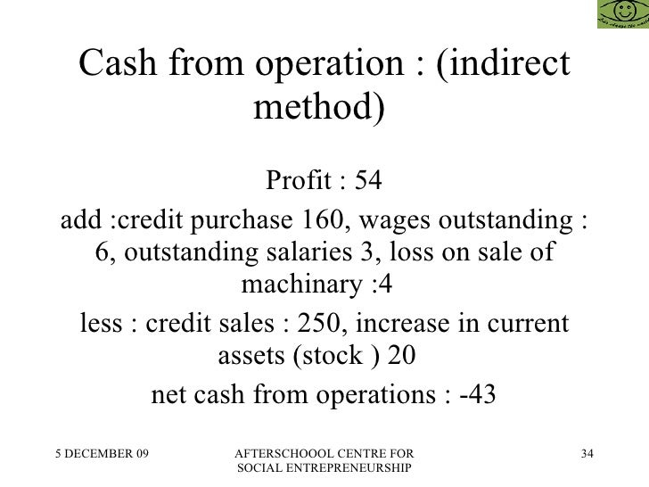 how to write a cash flow statement Business plan financial projections the cash flow statement accompanies the income statement and balance sheet to communicate to the user information about the.
