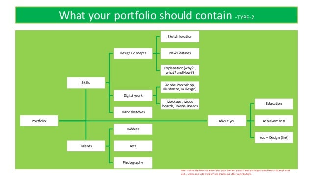 how to make a portfolio Collating a photographic portfolio 10 steps for building a photography portfolio to be proud of make sure you have a valid reason for doing so.