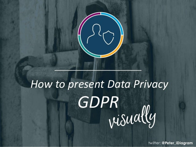How To Present Gdpr Data Privacy Visually