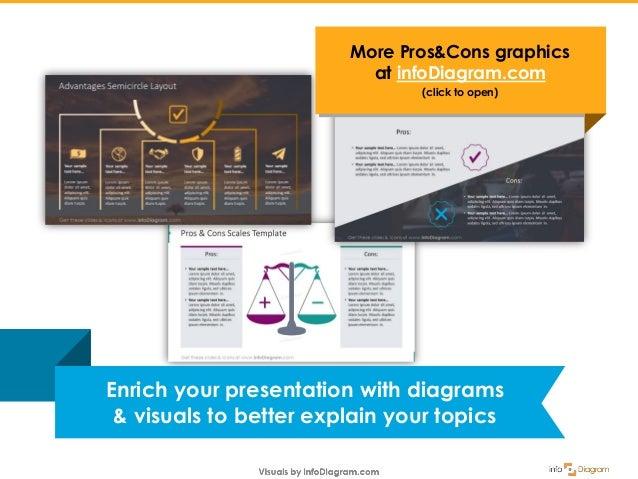 Sensational How To Create Pros Cons Comparison Ppt Diagram Wiring 101 Cabaharperaodorg
