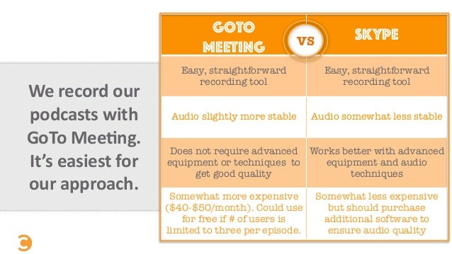 We  record  our   podcasts  with   GoTo  Mee=ng.   It's  easiest  for   our  approach. GoTo  Meet...