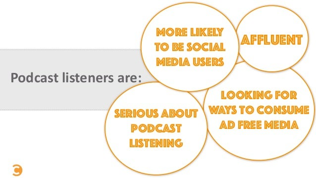 Podcast	   listeners	   are:	    Looking For ways to consume ad free media Affluent Serious about Podcast listening More L...