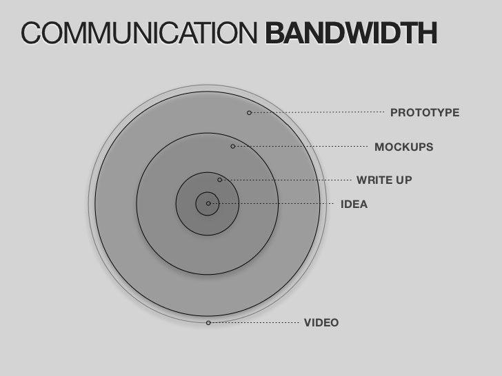 COMMUNICATION BANDWIDTH                        PROTOTYPE                         MOCKUPS                   WRITE UP       ...
