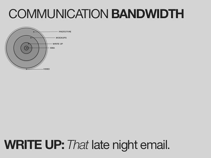 COMMUNICATION BANDWIDTH                      PROTOTYPE                       MOCKUPS                 WRITE UP             ...