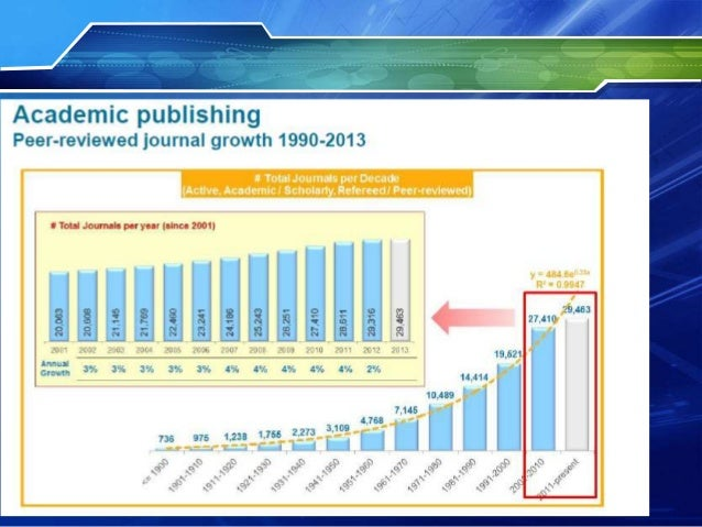 How to publish a paper in scopus indexed journals dr husam