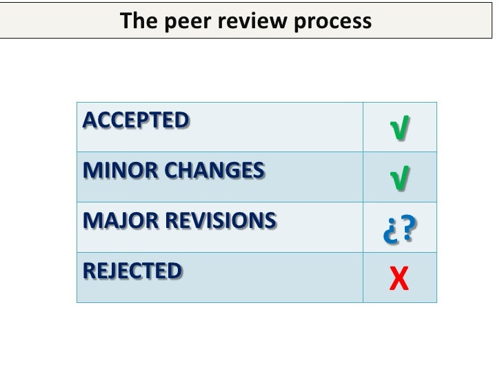 The peerareview process               Writing research paper This may be one of the hardest moments, we must study the rev...