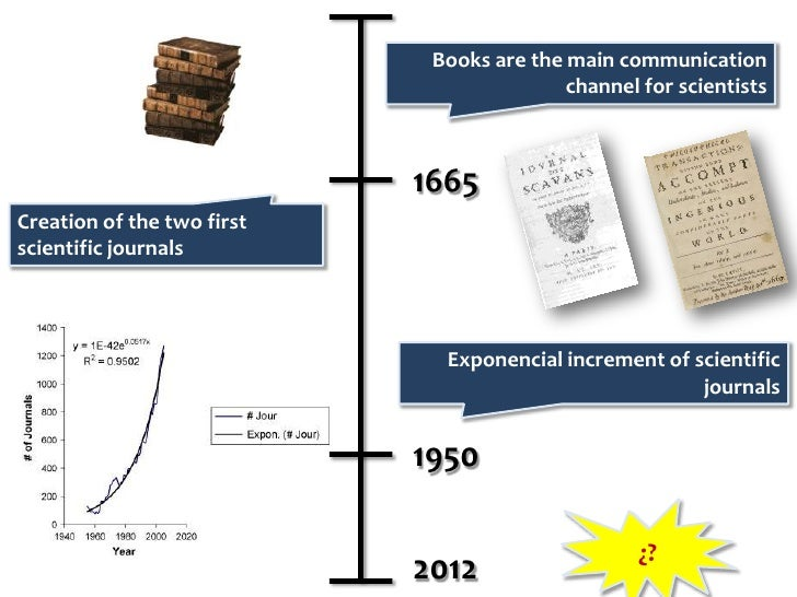 Books are the main communication                                           channel for scientists                         ...