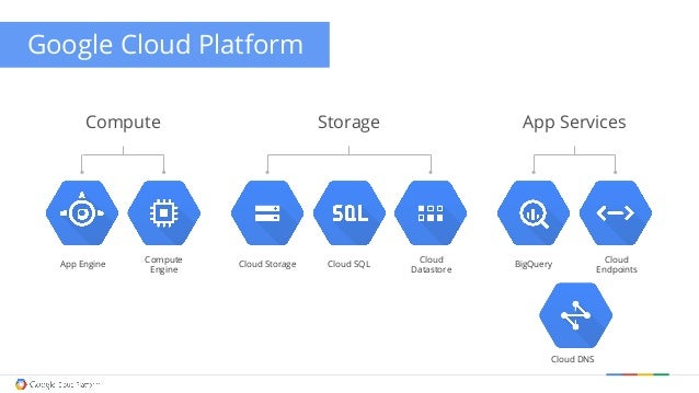 How to Puppetize Google Cloud Platform - PuppetConf 2014