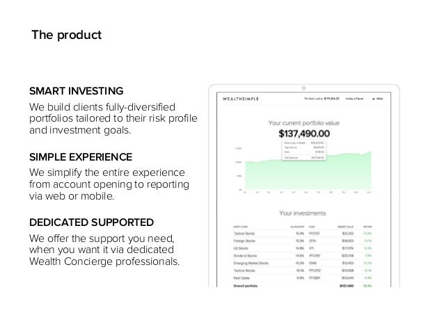 The product SMART INVESTING We build clients fully-diversified portfolios tailored to their risk profile and investment go...