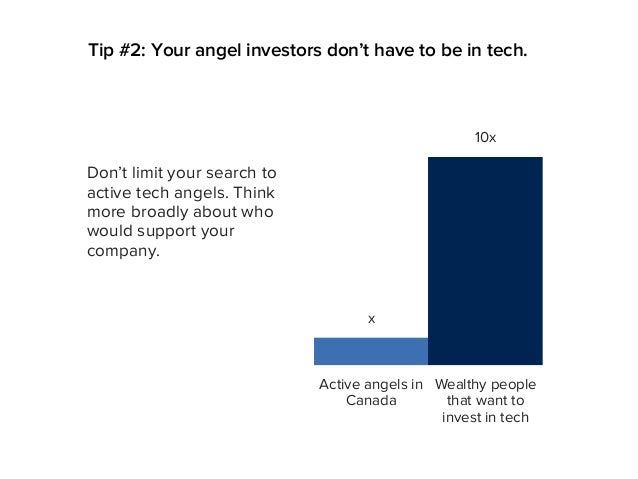 Tip #2: Your angel investors don't have to be in tech. Active angels in Canada Wealthy people that want to invest in tech ...
