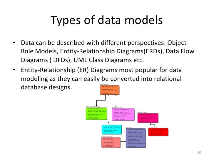 How to read a data model