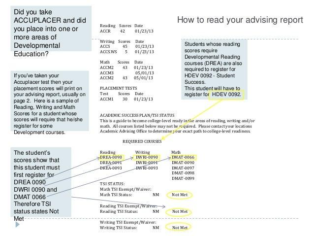 how to read advising report rh slideshare net tsi math study guide free tsi math study guide free download