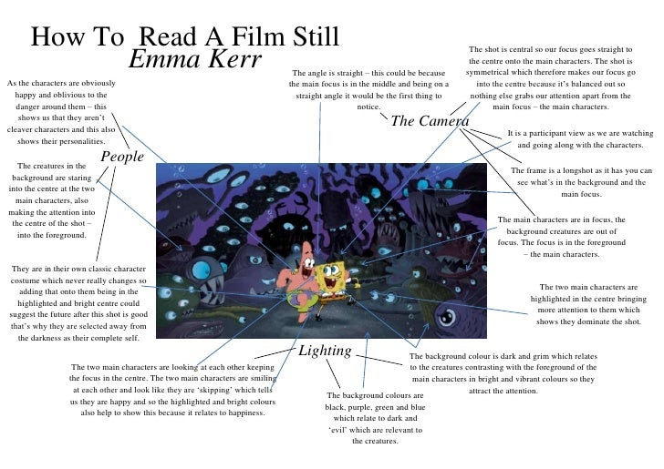 How To Read A Film Still                                                                                                  ...