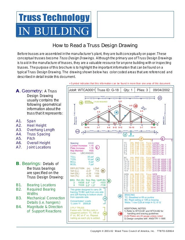 How To Read A Truss Plan