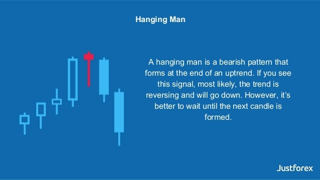 A hanging man is a bearish pattern that forms at the end of an uptrend. If you see this signal, most likely, the trend is ...