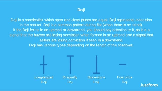 Doji is a candlestick which open and close prices are equal. Doji represents indecision in the market. Doji is a common pa...