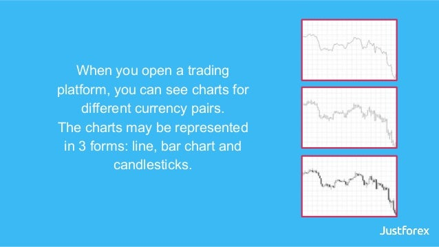 When you open a trading platform, you can see charts for different currency pairs. The charts may be represented in 3 form...