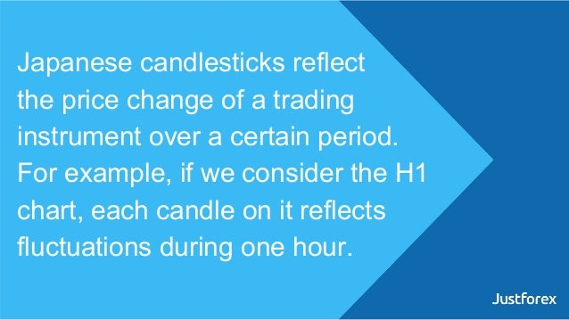 Japanese candlesticks reflect the price change of a trading instrument over a certain period. For example, if we consider ...