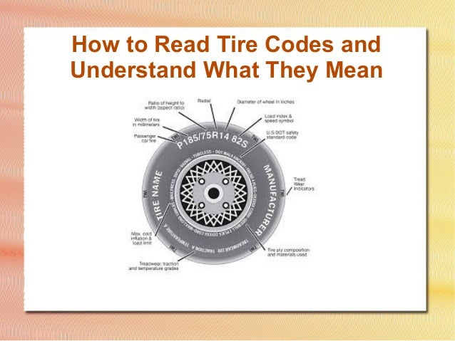 how to read tire codes and understand what they mean. Black Bedroom Furniture Sets. Home Design Ideas
