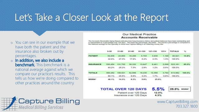 How to Read Your Medical Practice's Accounts Receivable Aging Report …