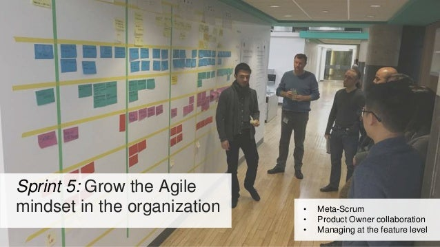 Strategic Canvas for the Reboot of an Agile Team