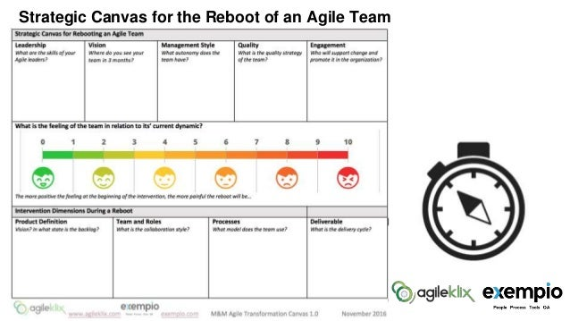 Start with the essential ingredients: leadership, management style, The Vision, Engagement, Quality and an Agile Coach. Em...